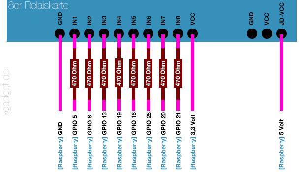 Raspberry Relaiskarte Schaltplan